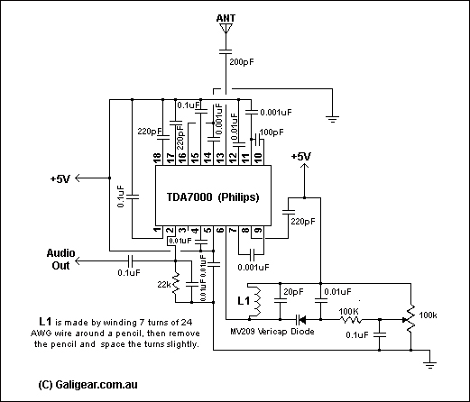 tda7000 FM Radio receiver Circuit Idea.